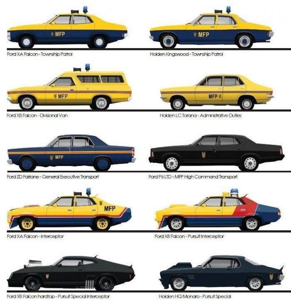 Os carros dos filmes Mad Max