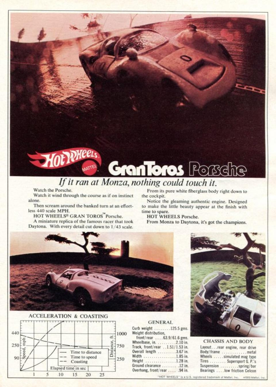 Hot Wheels 1/43 Gran Toros Vintage Ad