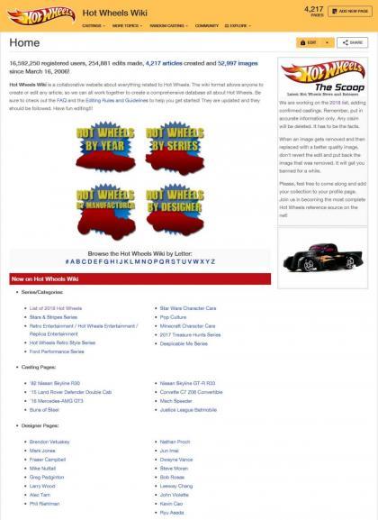 Hot Wheels Wiki - A Wikipedia da Hot Wheels